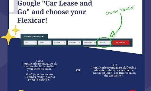 FlexiDrive Car Hire - How to Infographic