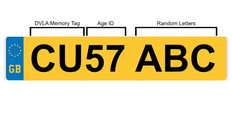 Registration Plates Explained - Any Car Online